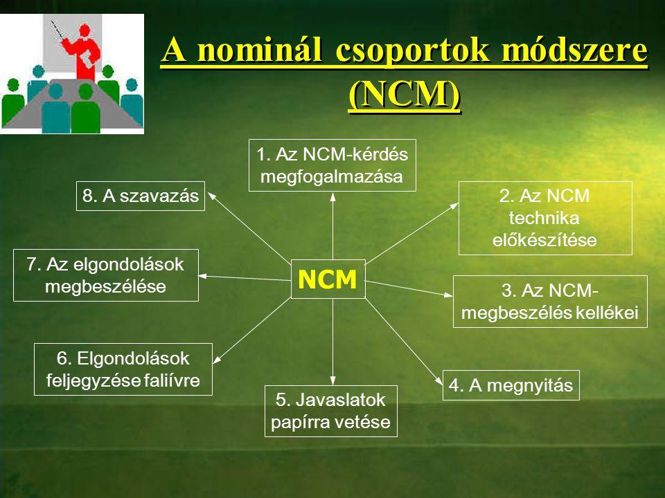 A nominál csoportok módszere (NCM)