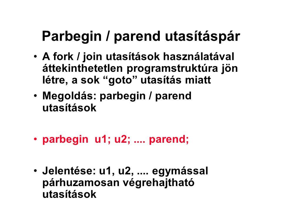 Parbegin / parend utasításpár