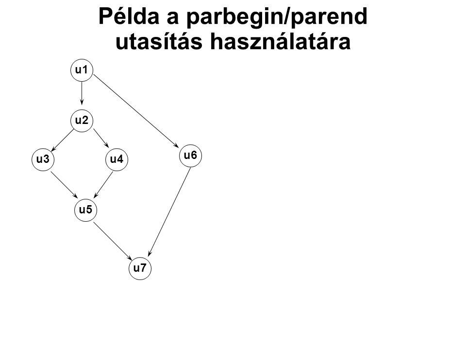 Példa a parbegin/parend utasítás használatára