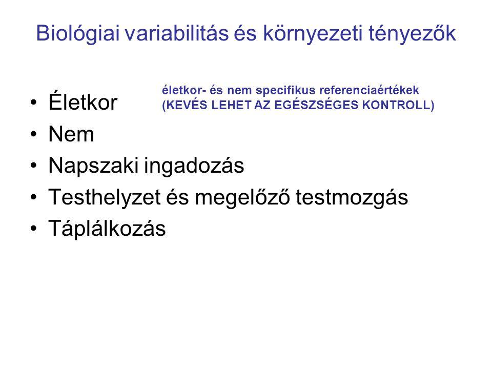 Biológiai variabilitás és környezeti tényezők