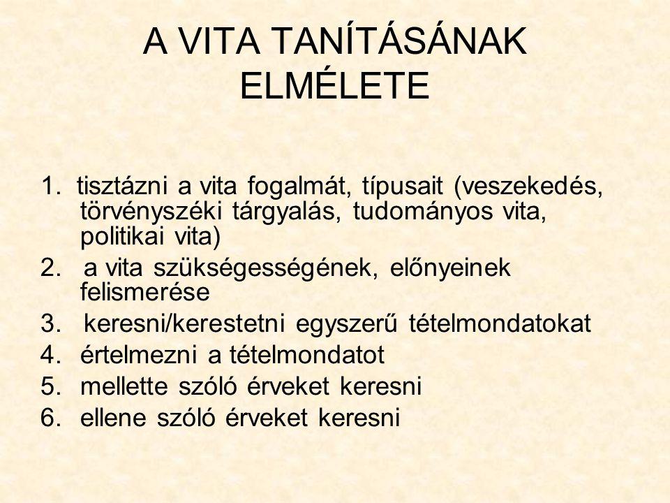 A VITA TANÍTÁSÁNAK ELMÉLETE