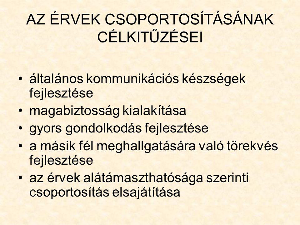 AZ ÉRVEK CSOPORTOSÍTÁSÁNAK CÉLKITŰZÉSEI