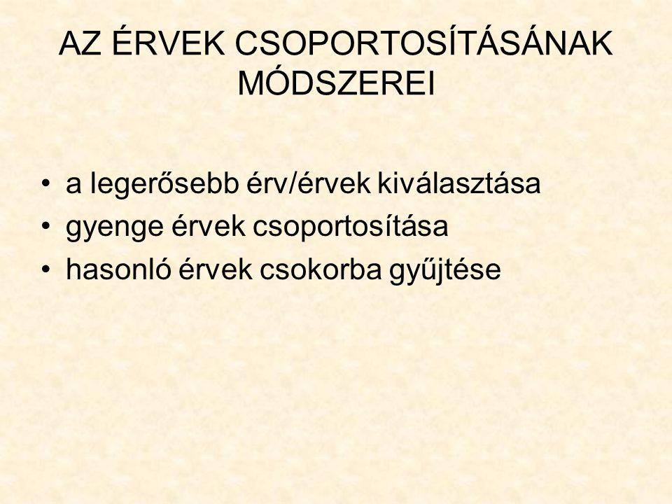 AZ ÉRVEK CSOPORTOSÍTÁSÁNAK MÓDSZEREI