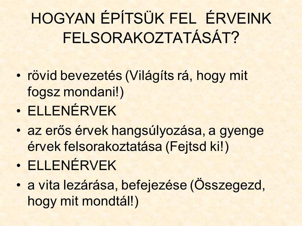 HOGYAN ÉPÍTSÜK FEL ÉRVEINK FELSORAKOZTATÁSÁT