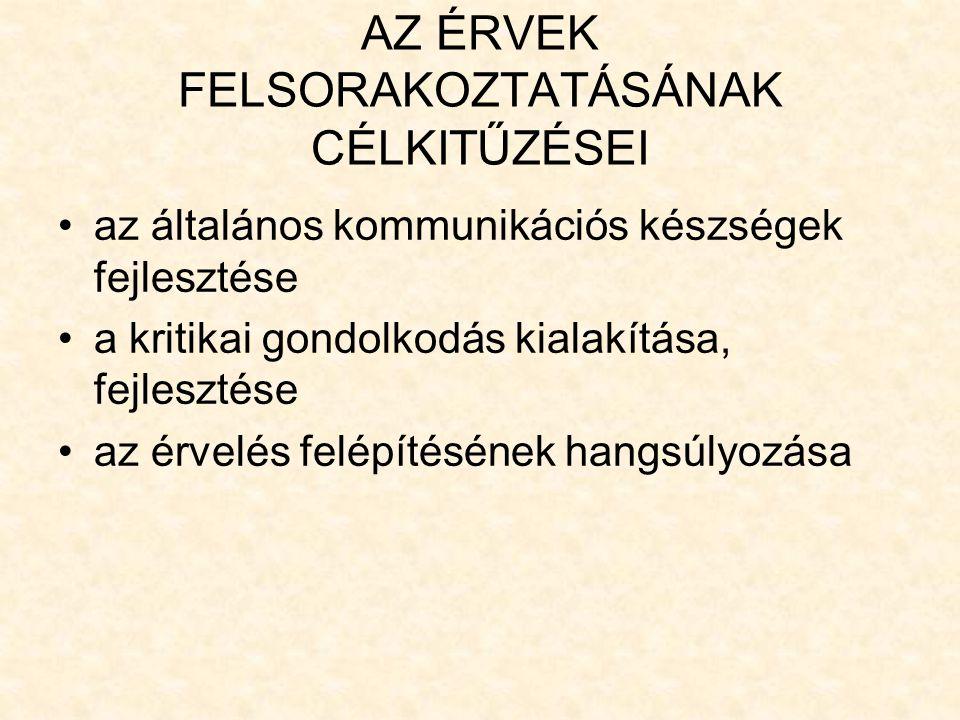 AZ ÉRVEK FELSORAKOZTATÁSÁNAK CÉLKITŰZÉSEI