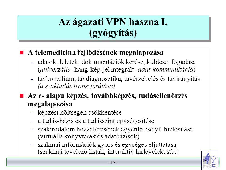 Az ágazati VPN haszna I. (gyógyítás)