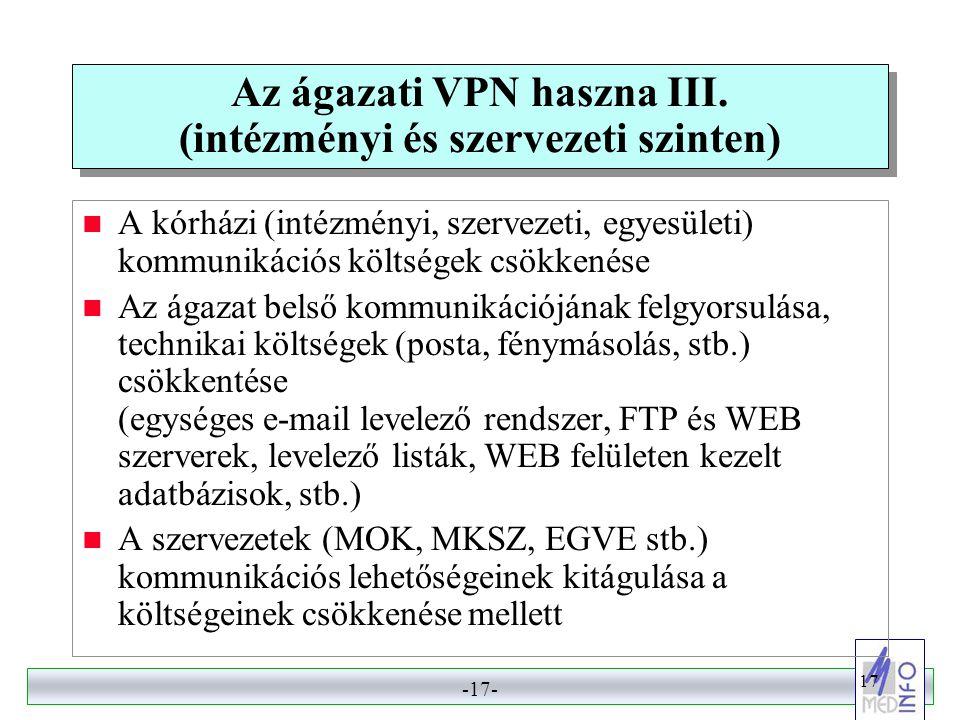 Az ágazati VPN haszna III. (intézményi és szervezeti szinten)