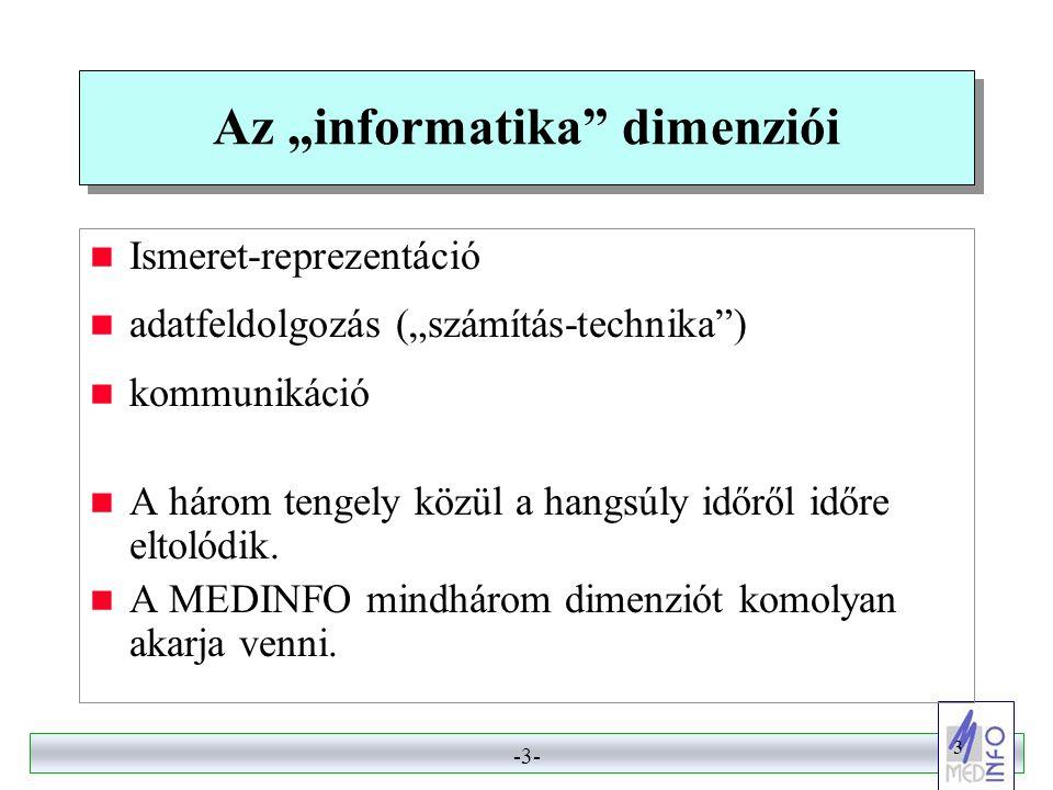 "Az ""informatika dimenziói"