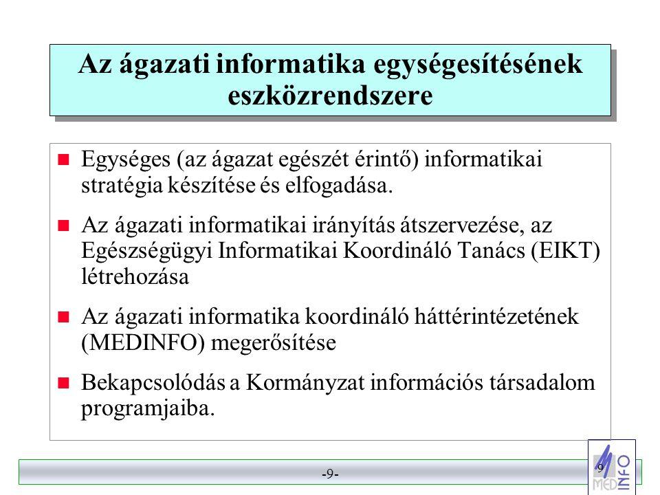 Az ágazati informatika egységesítésének eszközrendszere