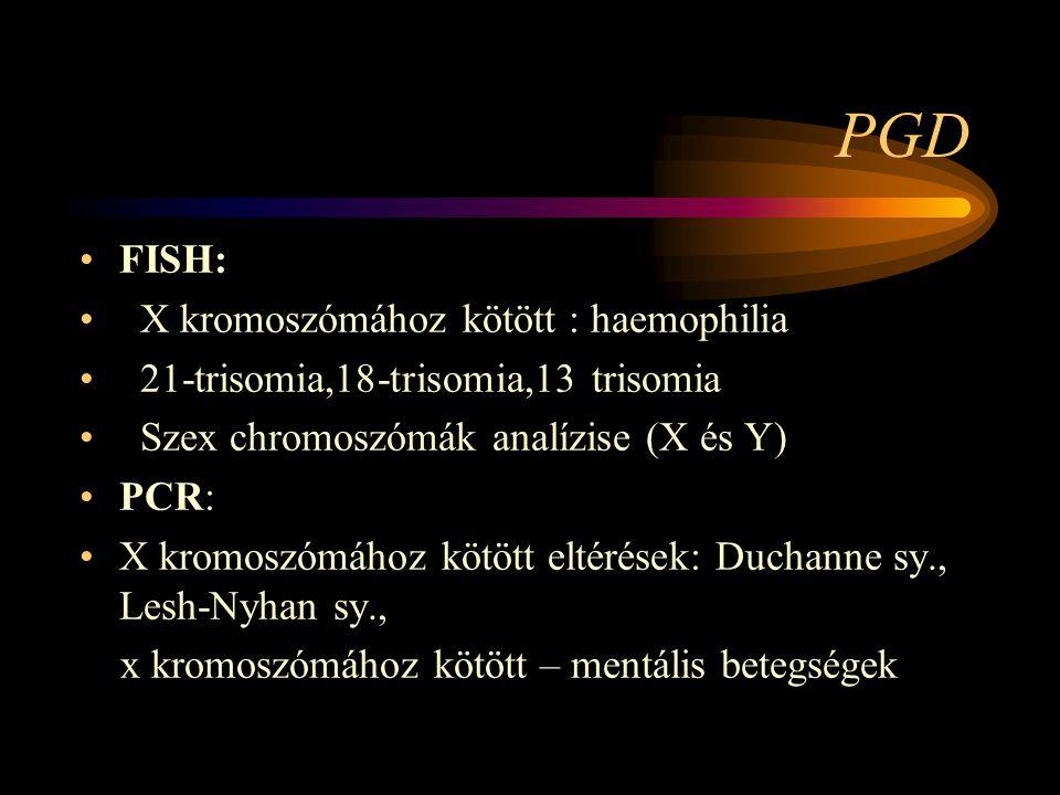 PGD FISH: X kromoszómához kötött : haemophilia
