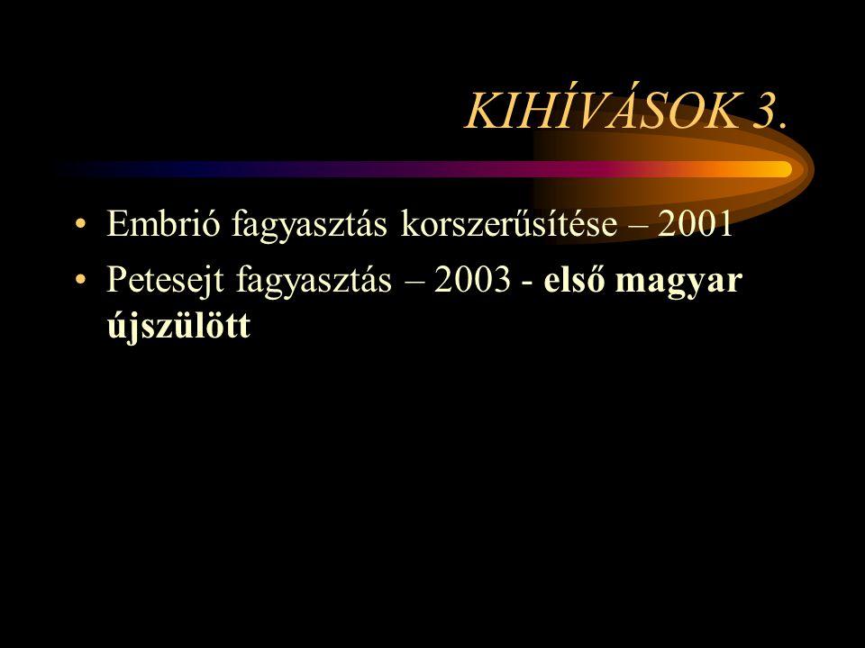 KIHÍVÁSOK 3. Embrió fagyasztás korszerűsítése – 2001