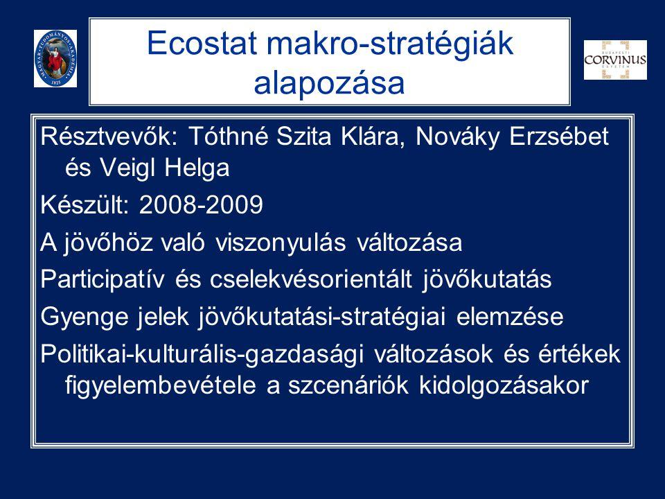 Ecostat makro-stratégiák alapozása
