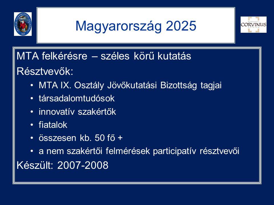 Magyarország 2025 MTA felkérésre – széles körű kutatás Résztvevők: