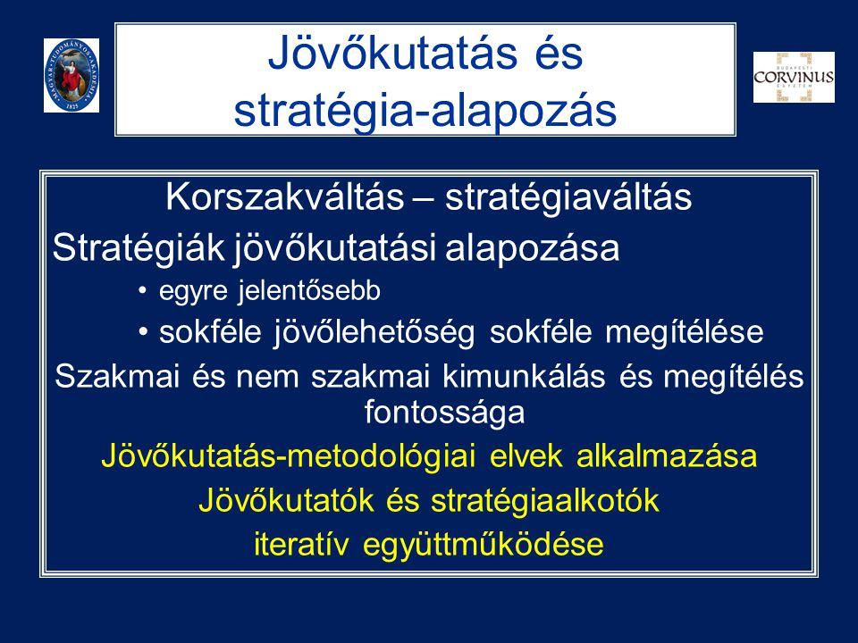 Jövőkutatás és stratégia-alapozás