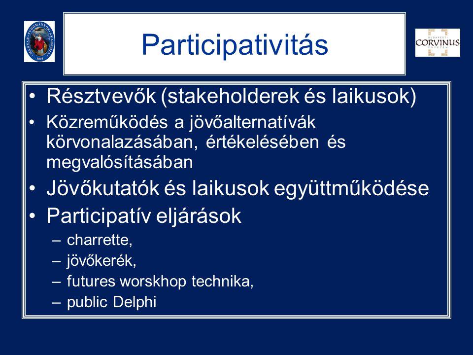 Participativitás Résztvevők (stakeholderek és laikusok)