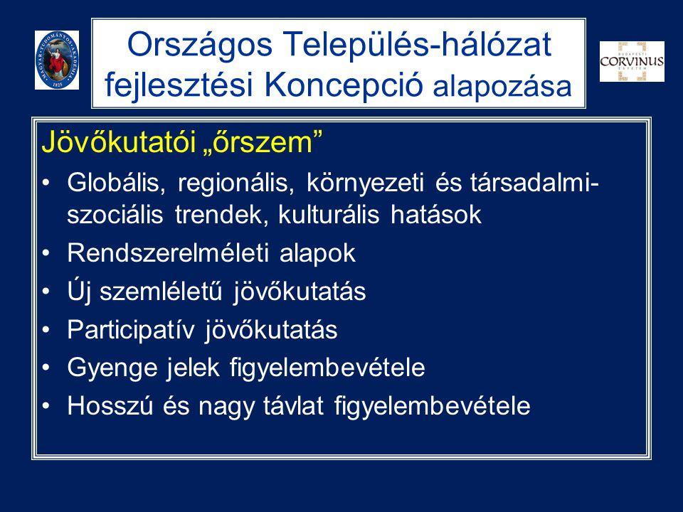 Országos Település-hálózat fejlesztési Koncepció alapozása