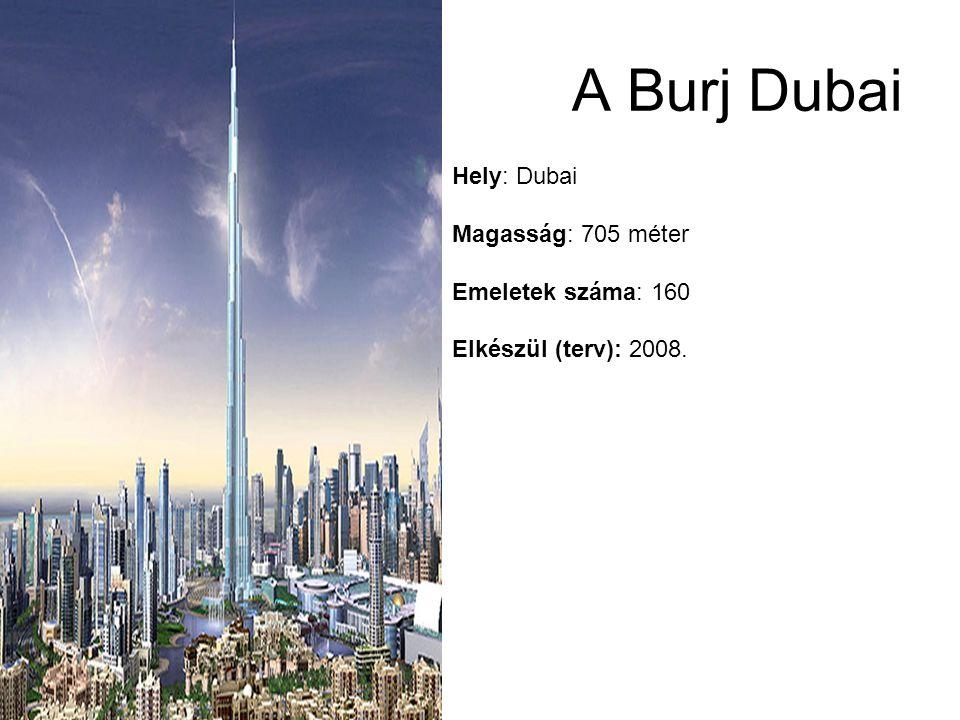 A Burj Dubai Hely: Dubai