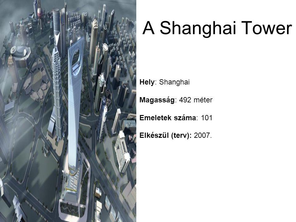 A Shanghai Tower Hely: Shanghai