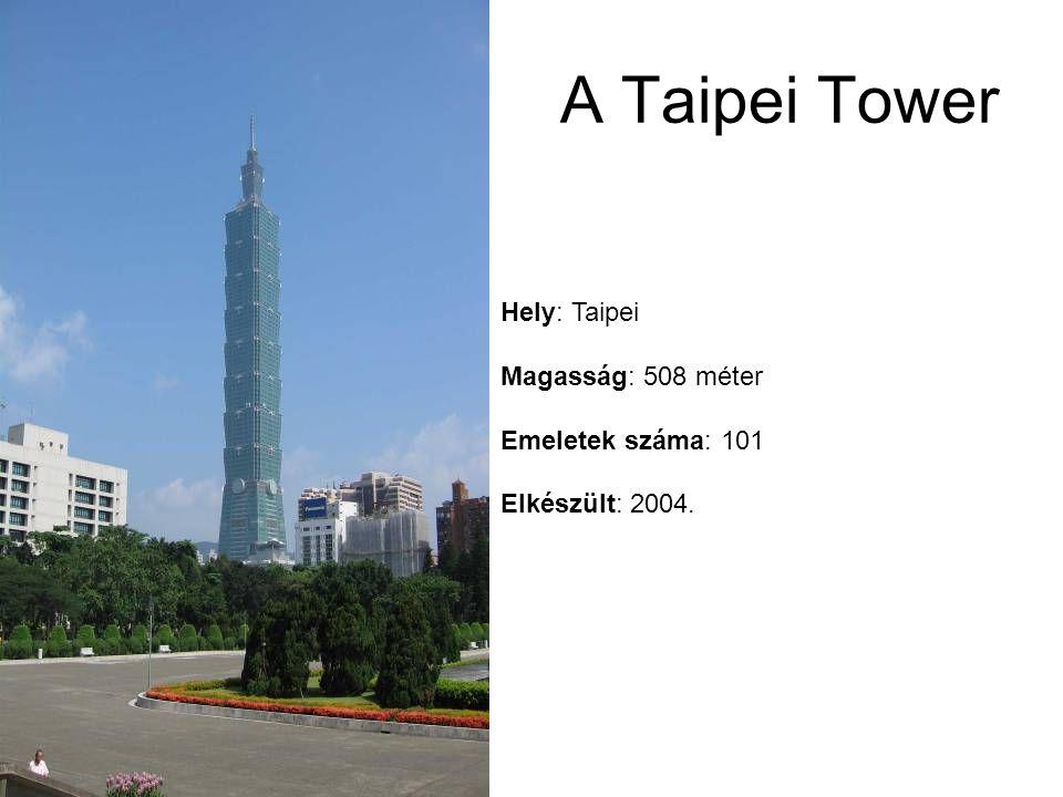 A Taipei Tower Hely: Taipei