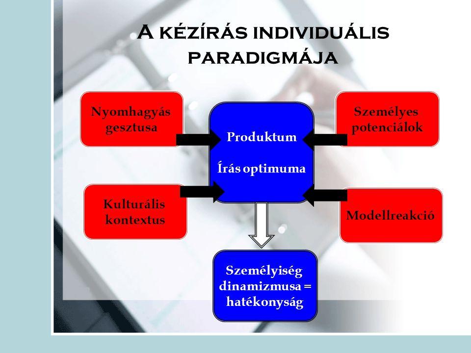 A kézírás individuális paradigmája