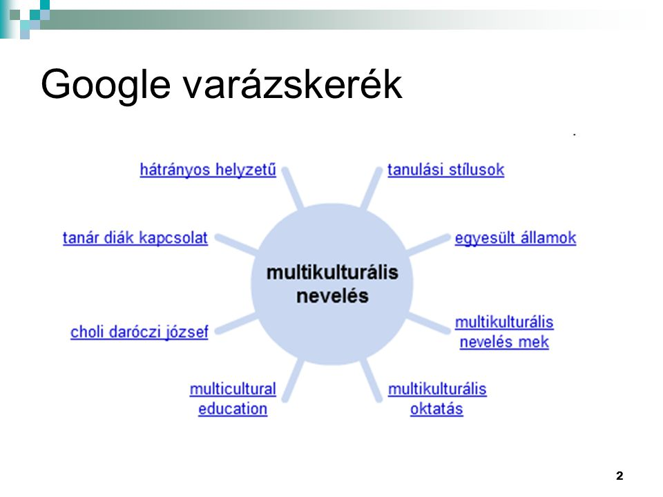 Google varázskerék