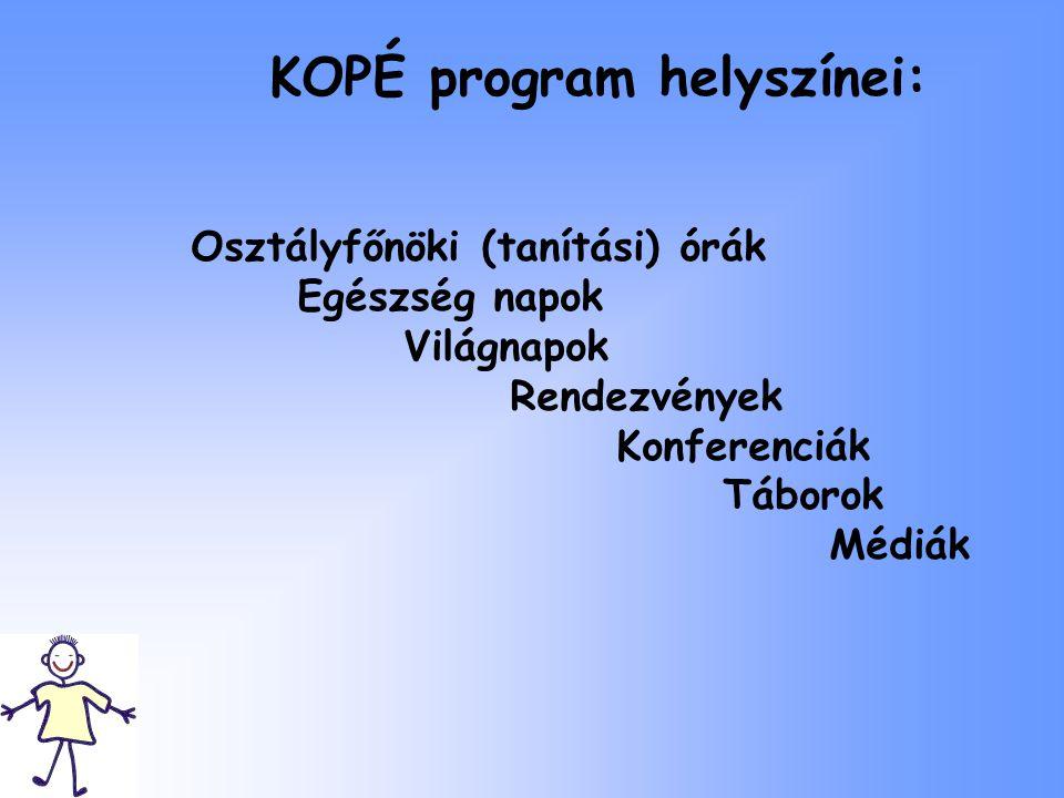 KOPÉ program helyszínei: