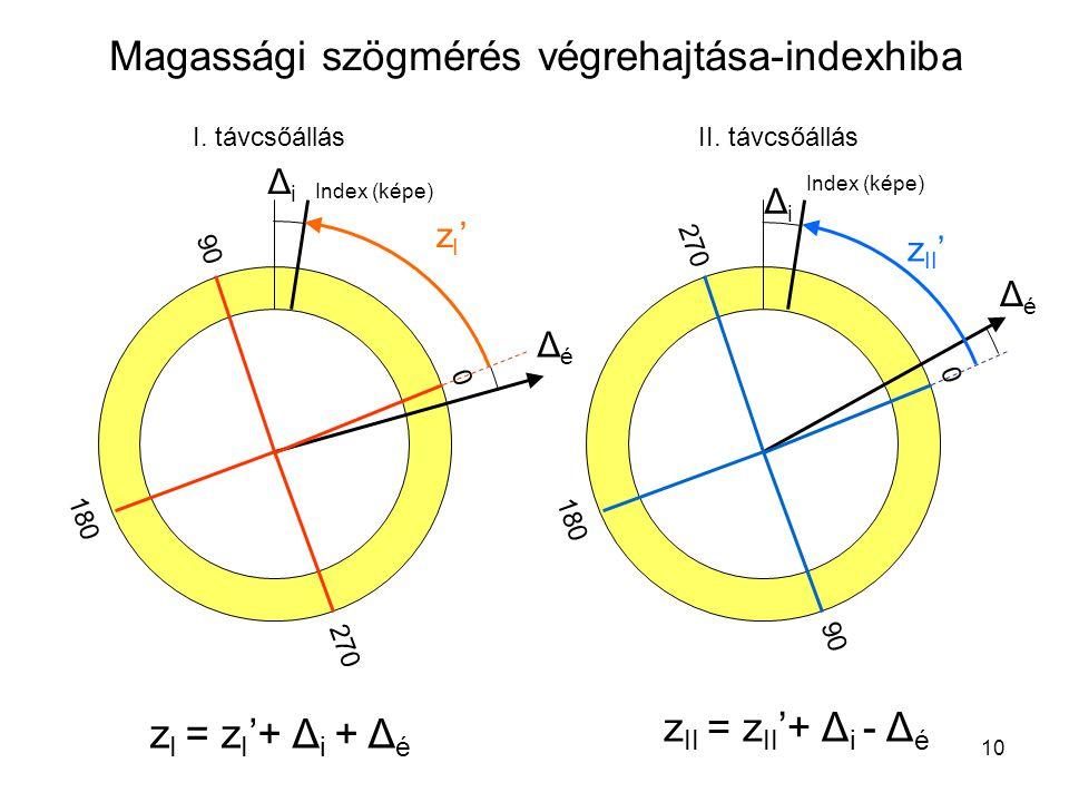 Magassági szögmérés végrehajtása-indexhiba