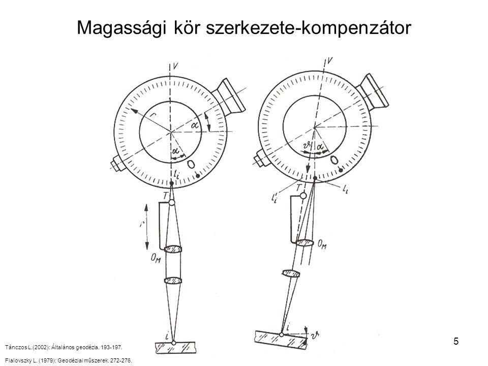 Magassági kör szerkezete-kompenzátor