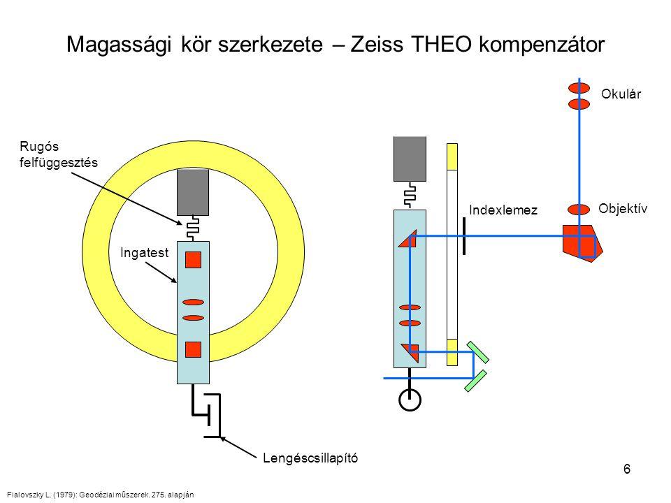 Magassági kör szerkezete – Zeiss THEO kompenzátor