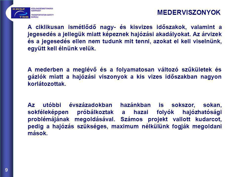 MEDERVISZONYOK