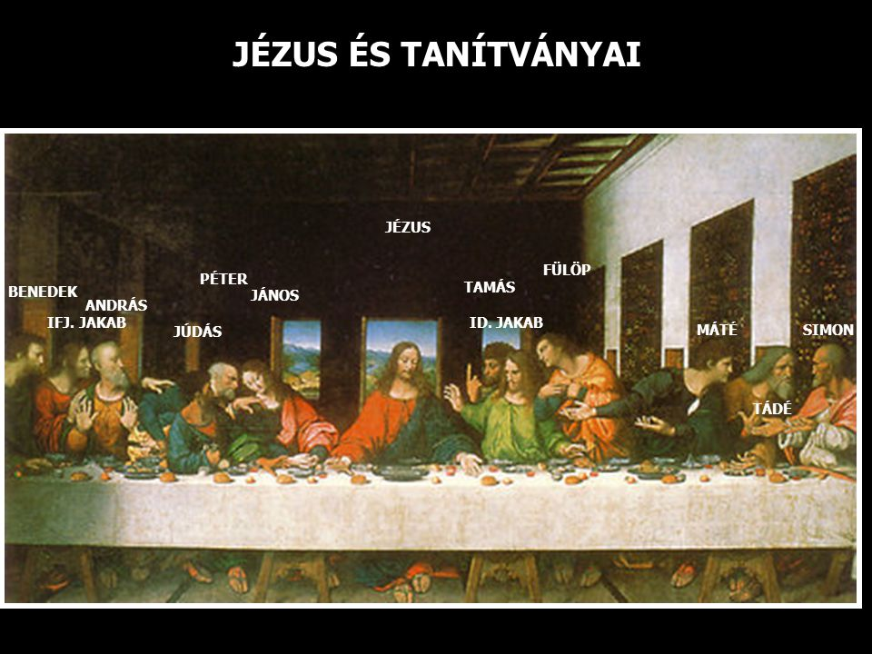 JÉZUS ÉS TANÍTVÁNYAI JÉZUS FÜLÖP PÉTER BENEDEK TAMÁS JÁNOS ANDRÁS
