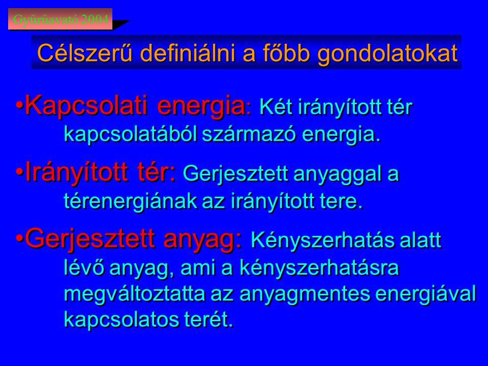 Kapcsolati energia: Két irányított tér