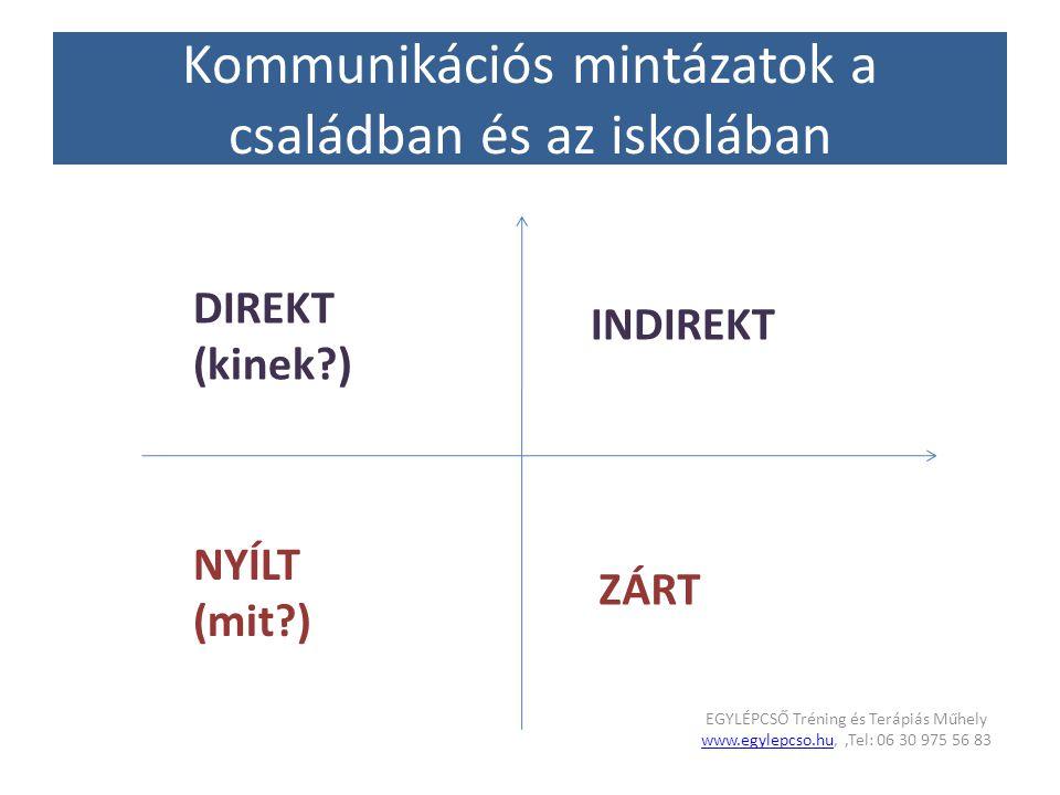 Kommunikációs mintázatok a családban és az iskolában