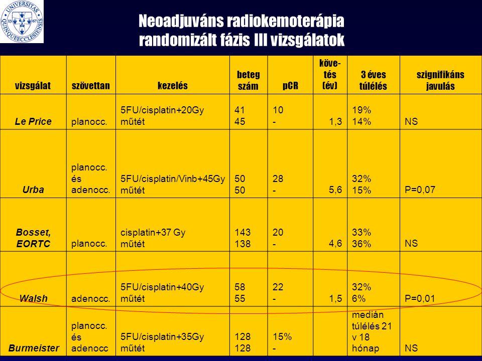 Neoadjuváns radiokemoterápia randomizált fázis III vizsgálatok