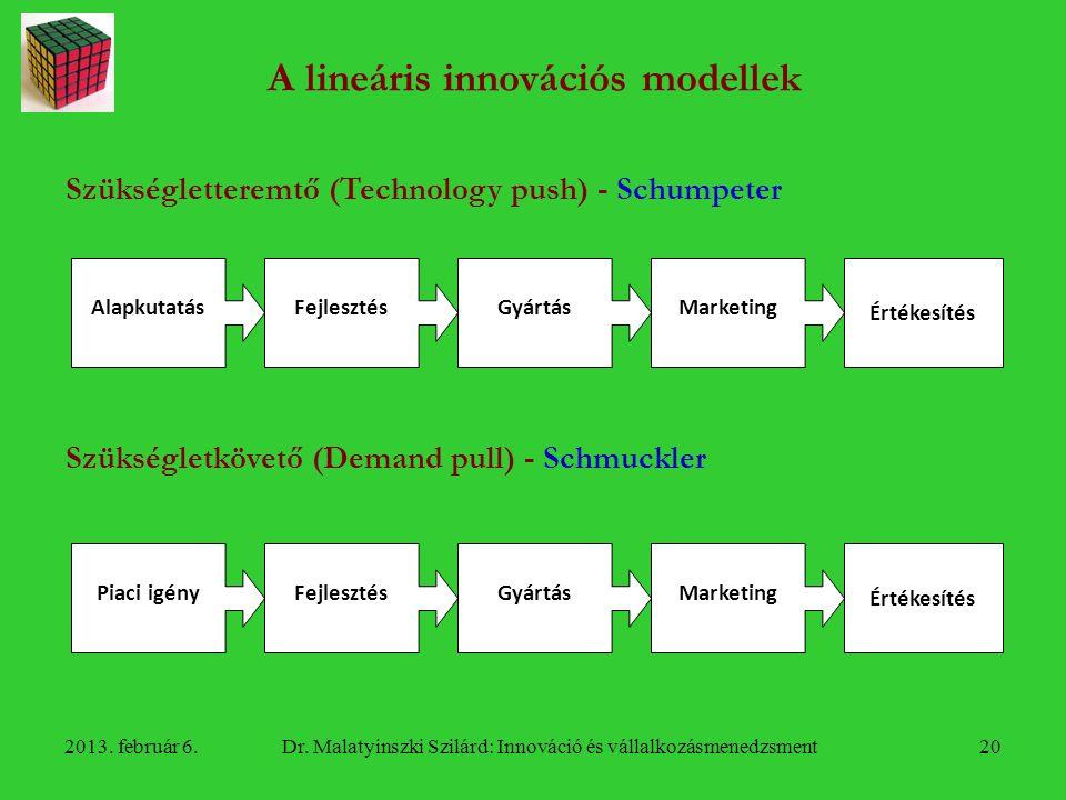 A lineáris innovációs modellek