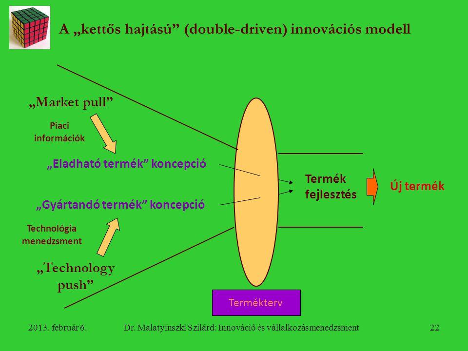 """A """"kettős hajtású (double-driven) innovációs modell"""