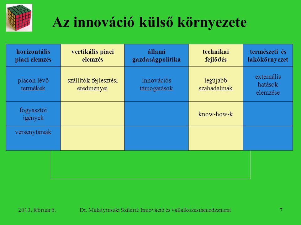 Az innováció külső környezete