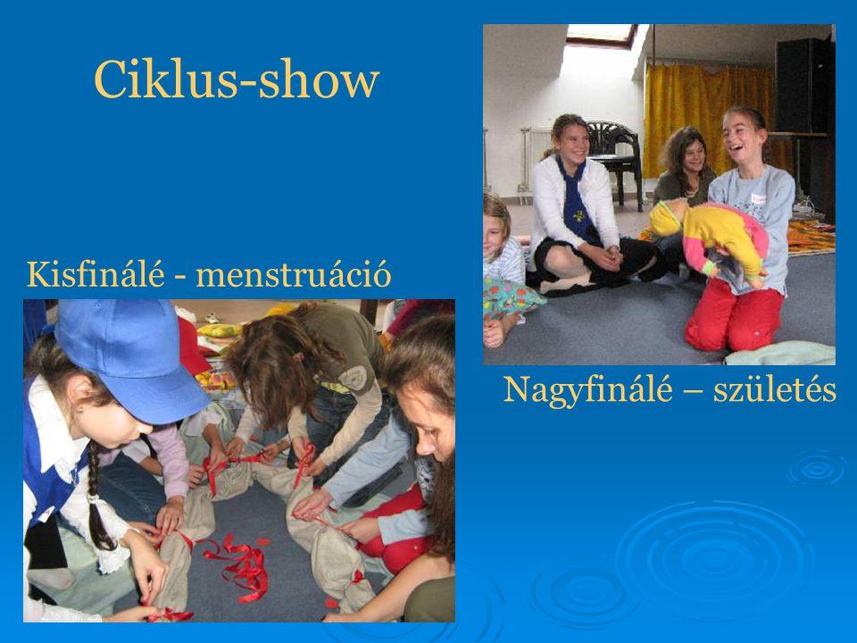 Ciklus-show Kisfinálé - menstruáció Nagyfinálé – születés