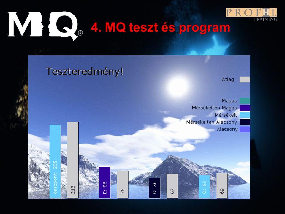 4. MQ teszt és program Program 01-0282-05