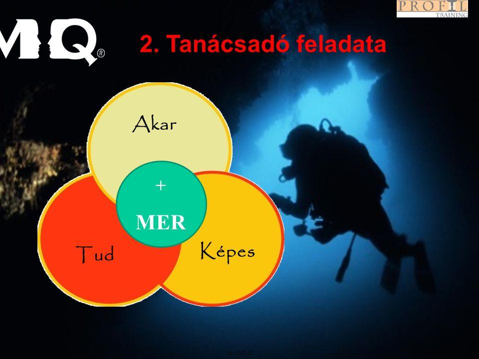 2. Tanácsadó feladata Akar Tud Képes + MER 01-0282-05