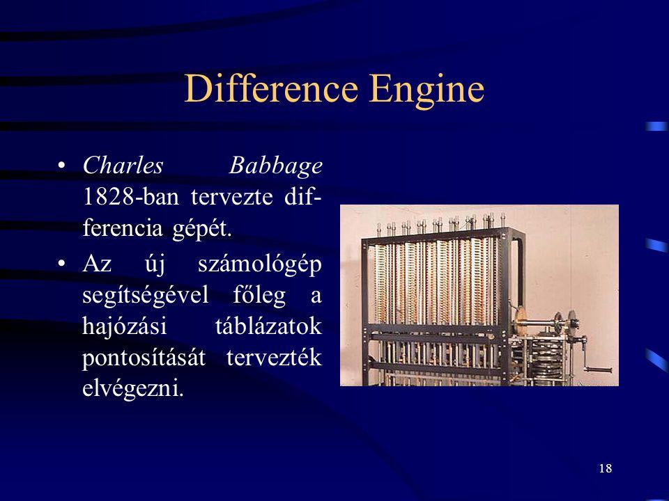 Difference Engine Charles Babbage 1828-ban tervezte dif-ferencia gépét.