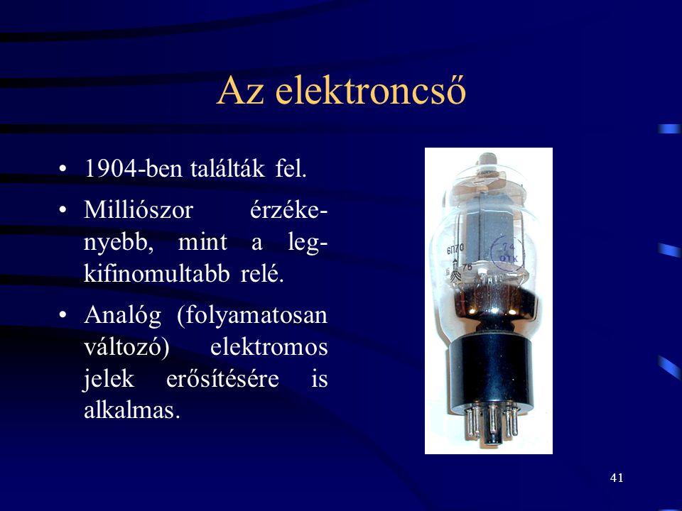 Az elektroncső 1904-ben találták fel.