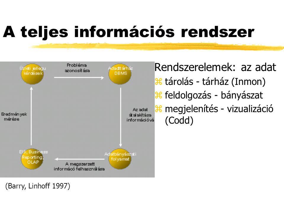 A teljes információs rendszer