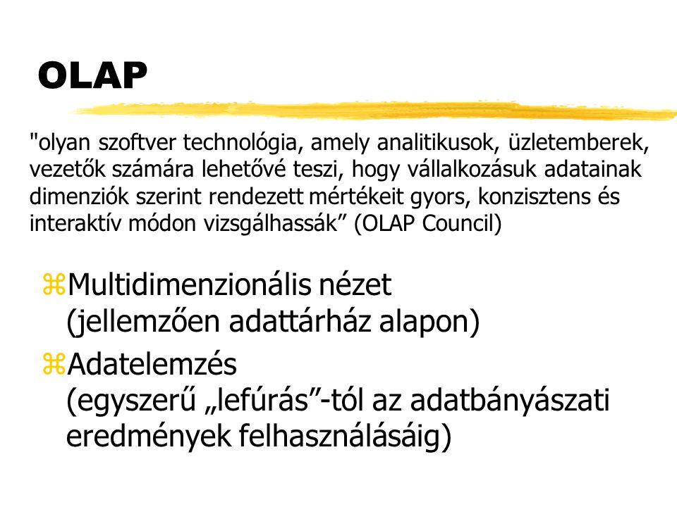 OLAP Multidimenzionális nézet (jellemzően adattárház alapon)