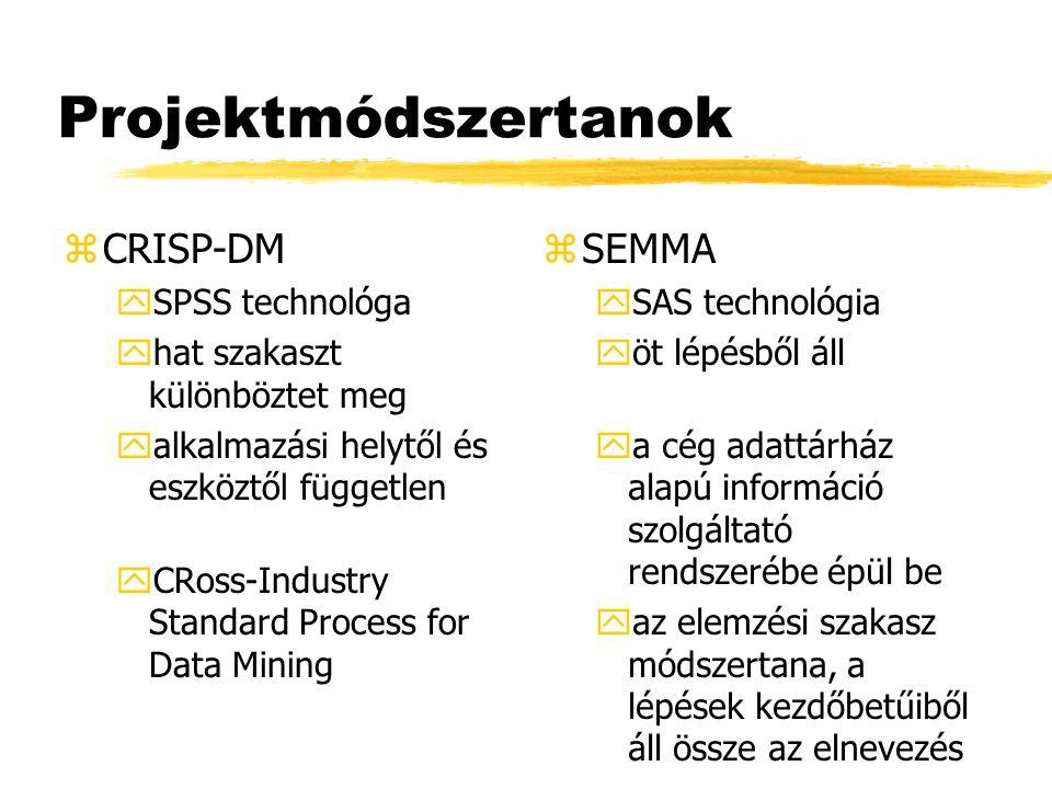 Projektmódszertanok CRISP-DM SEMMA SPSS technológa