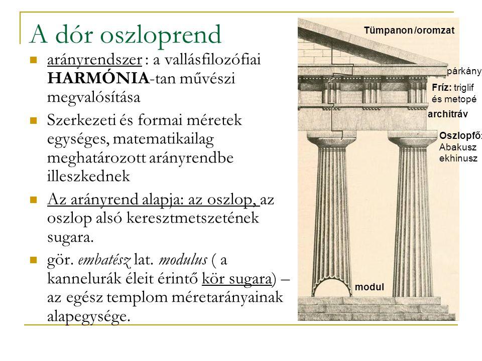 A dór oszloprend Tümpanon /oromzat. arányrendszer : a vallásfilozófiai HARMÓNIA-tan művészi megvalósítása.