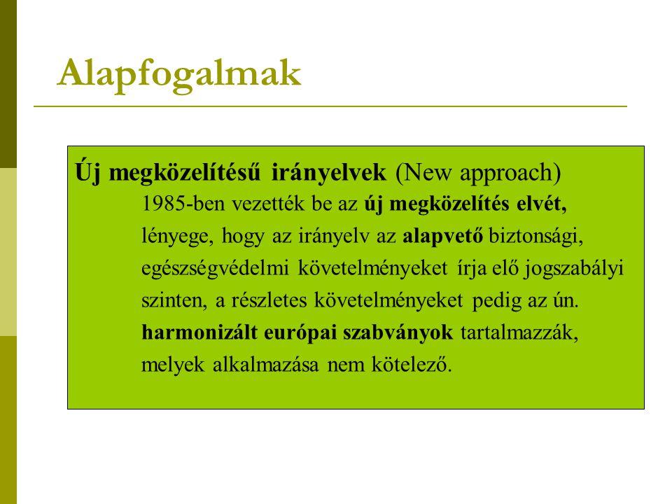Alapfogalmak Új megközelítésű irányelvek (New approach)