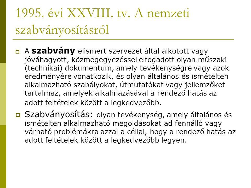 1995. évi XXVIII. tv. A nemzeti szabványosításról