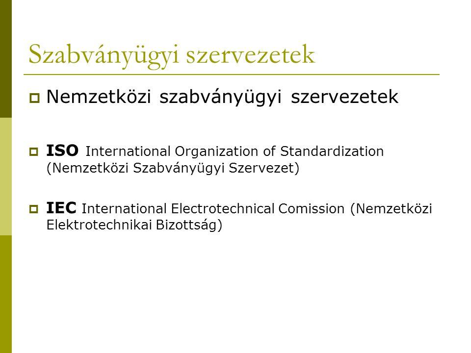 Szabványügyi szervezetek