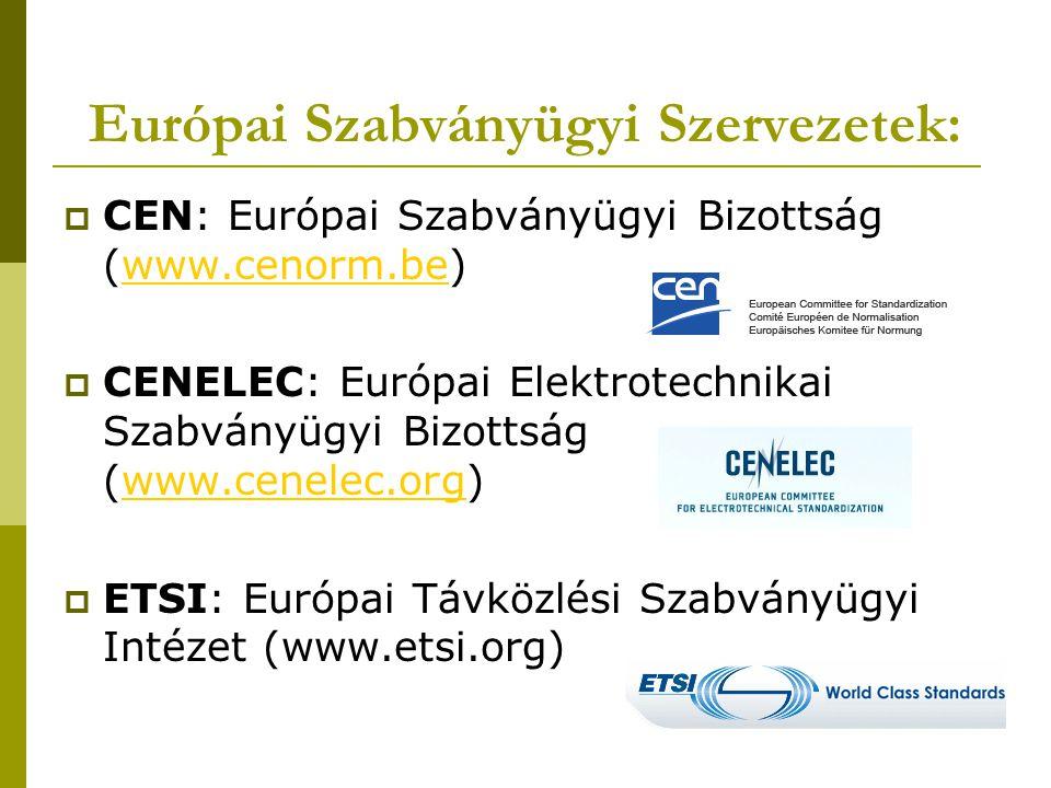 Európai Szabványügyi Szervezetek: